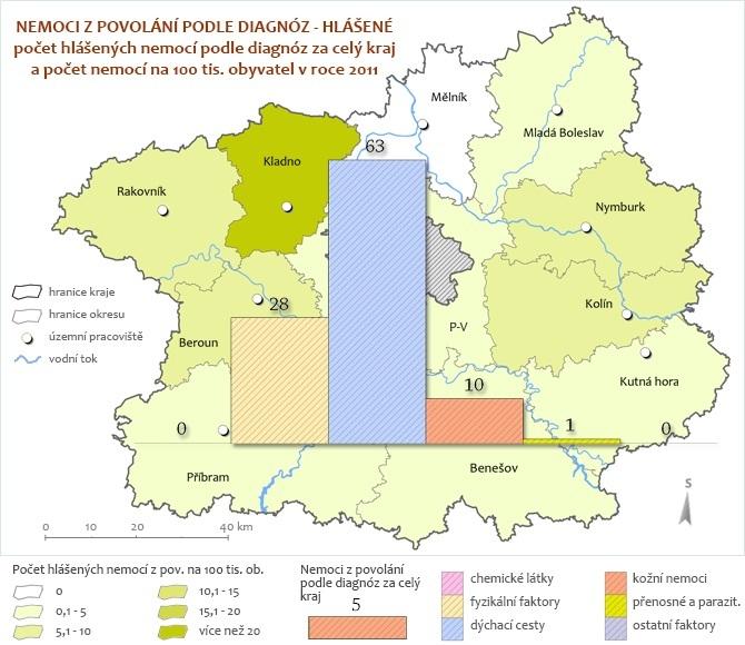 Nemoci z povolání (diagnózy) středočeského kraje za rok 2011