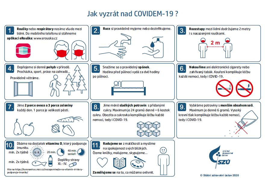 Jak rozeznat chřipku od Covid-19?