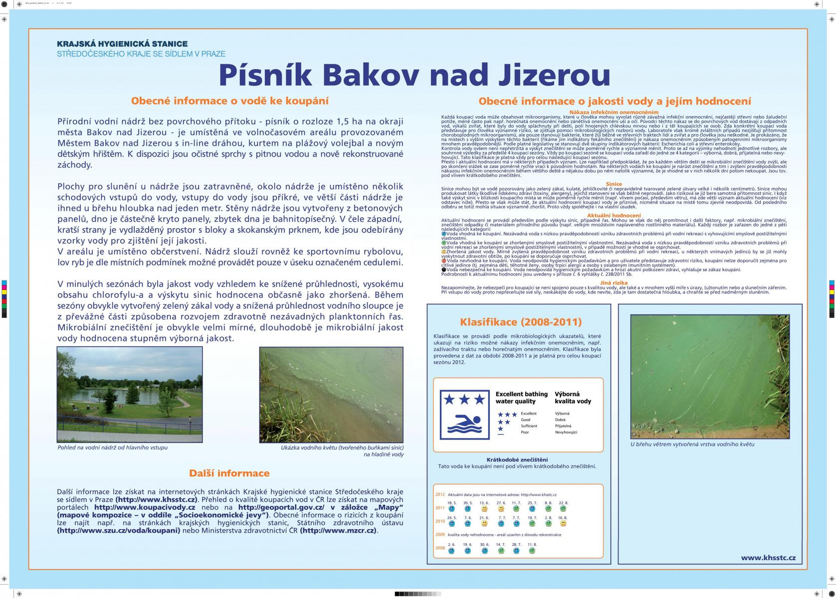 Písník Bakov nad Jizerou