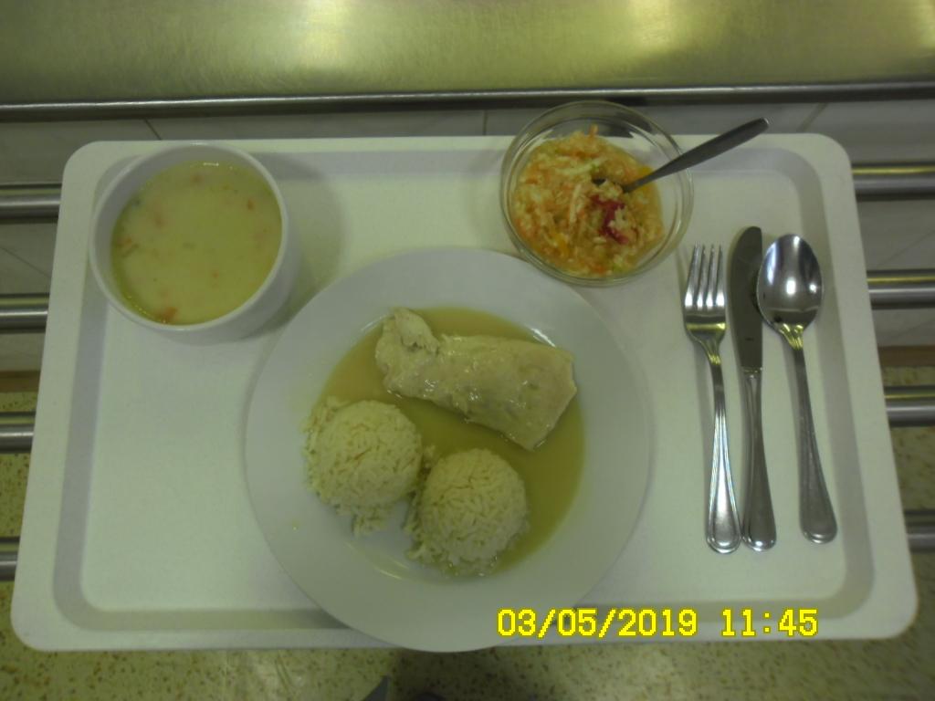 Strava školní jídelny