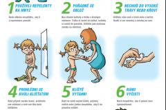 Prevence proti nemocem po přisátí klíšťat