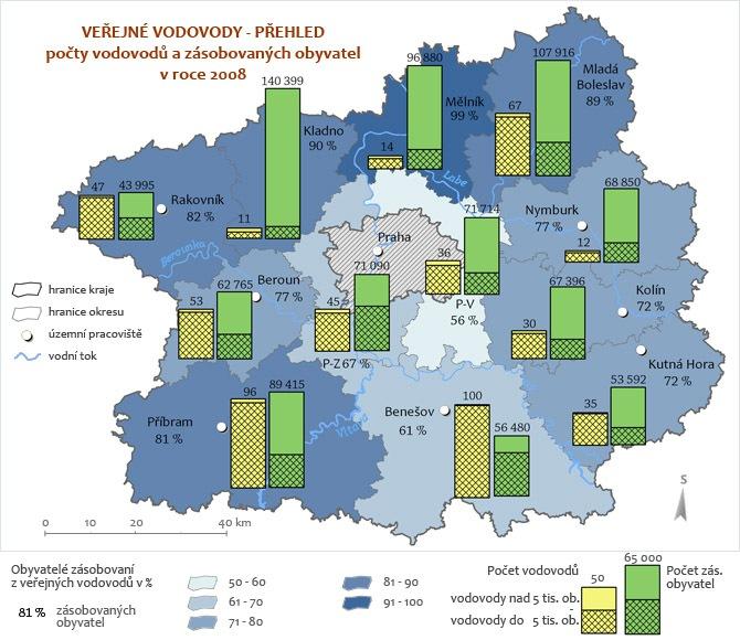 Veřejné vodovody - přehled 2008
