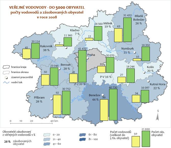 Veřejné vodovody - do 5 tisíc obyvatel - 2008