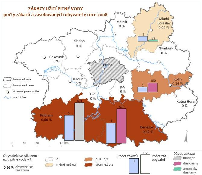 Veřejné vodovody - zákazy užití pitné vody 2008
