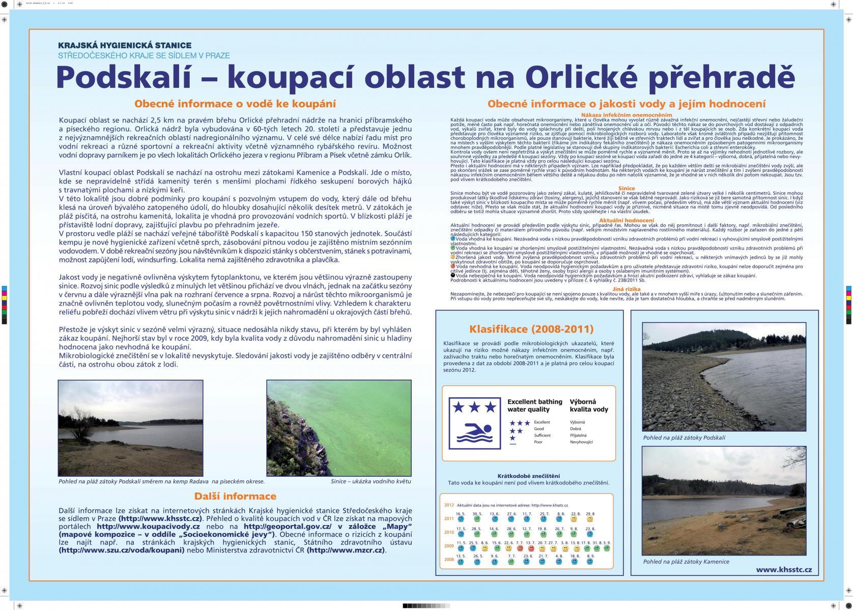 Vodní nádrž Orlík - popis koupacích vod