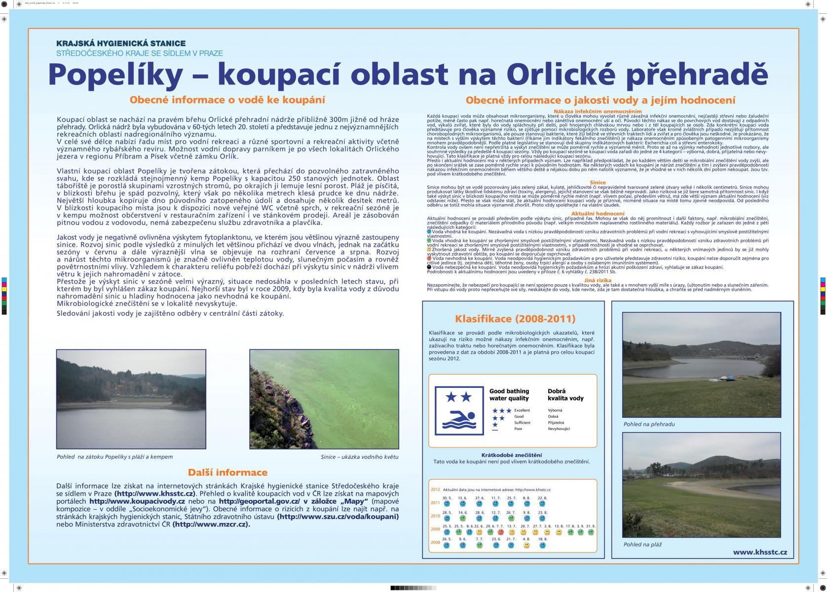 Vodní Nádrž Orlík - Popelíky, informační cedule