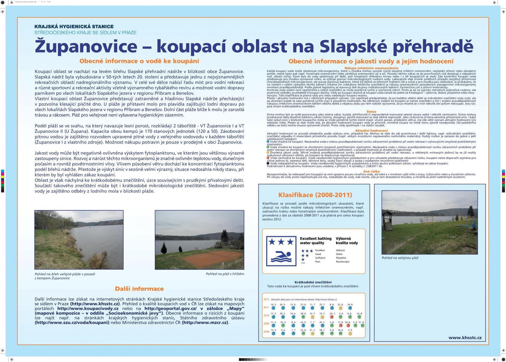 VN Slapy - Županovice